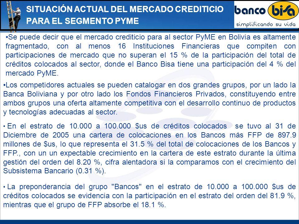 SITUACIÓN ACTUAL DEL MERCADO CREDITICIO PARA EL SEGMENTO PYME Se puede decir que el mercado crediticio para al sector PyME en Bolivia es altamente fra