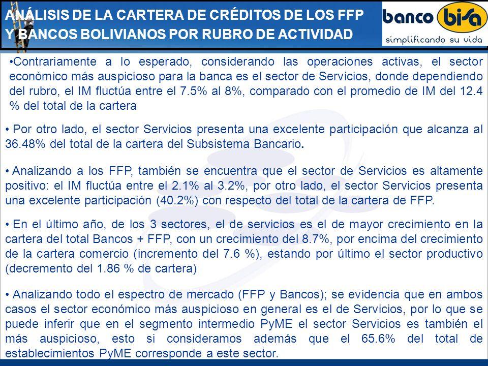 ANÁLISIS DE LA CARTERA DE CRÉDITOS DE LOS FFP Y BANCOS BOLIVIANOS POR RUBRO DE ACTIVIDAD Contrariamente a lo esperado, considerando las operaciones ac