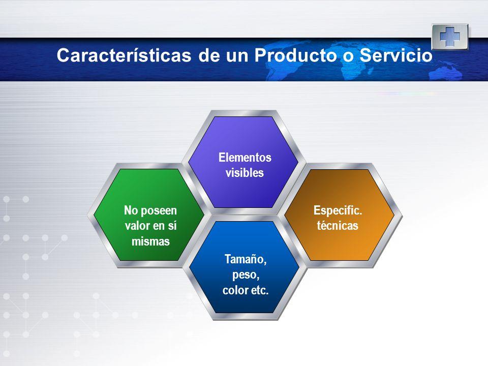 Características de un Producto o Servicio Elementos visibles No poseen valor en sí mismas Especific. técnicas Tamaño, peso, color etc.