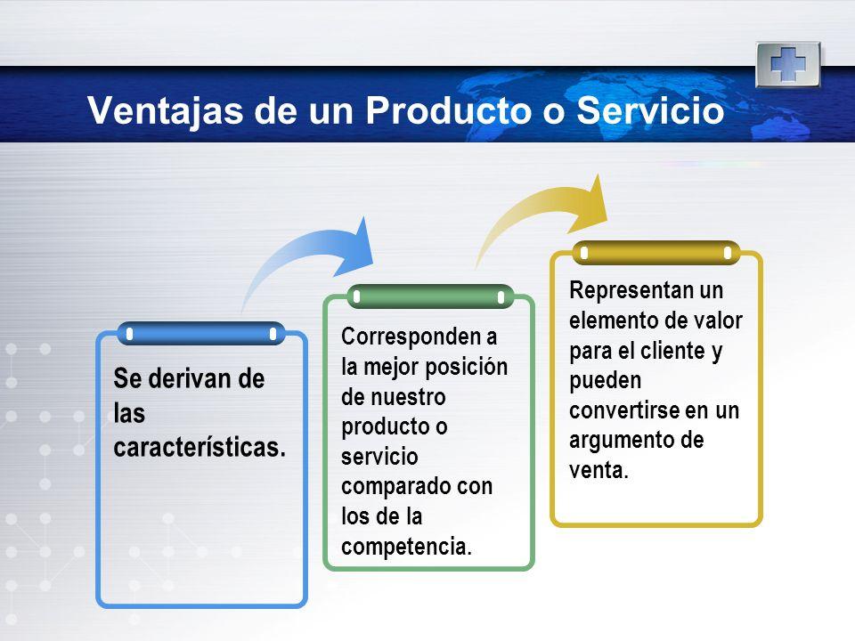 Ventajas de un Producto o Servicio Se derivan de las características. Corresponden a la mejor posición de nuestro producto o servicio comparado con lo
