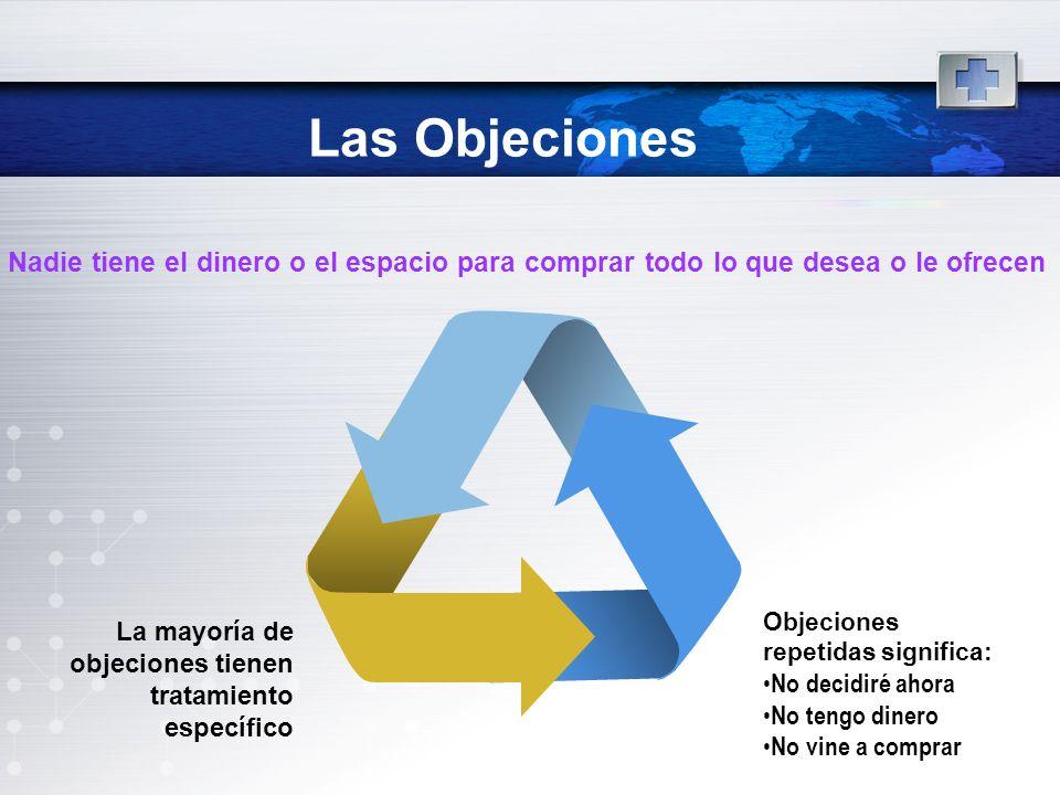 Las Objeciones La mayoría de objeciones tienen tratamiento específico Objeciones repetidas significa: No decidiré ahora No tengo dinero No vine a comp