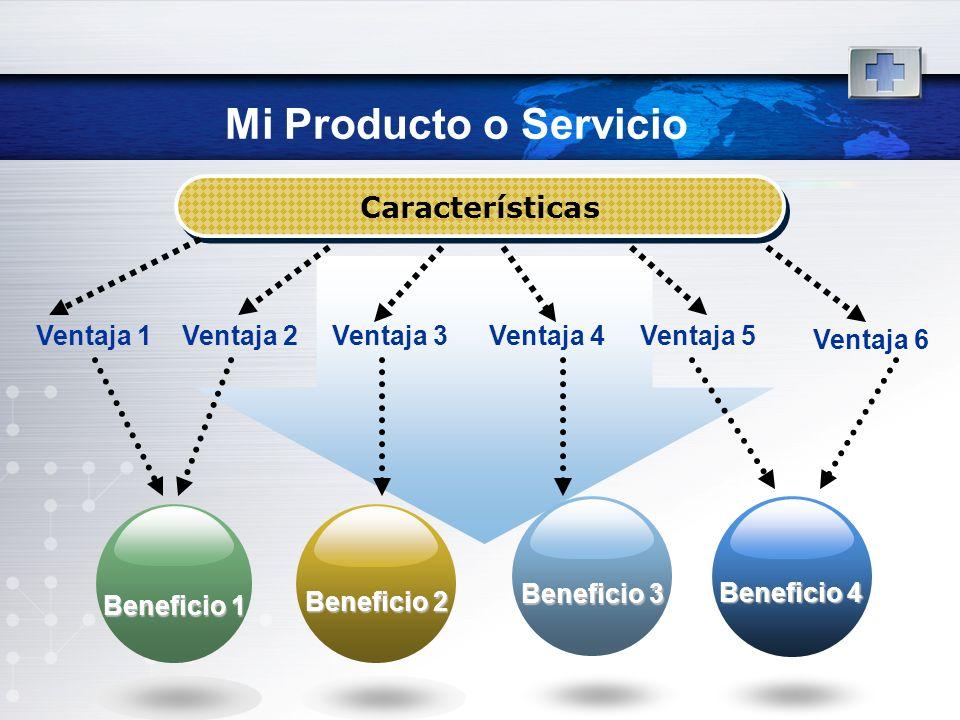 Mi Producto o Servicio Características Ventaja 1 Beneficio 1 Beneficio 2 Beneficio 3 Beneficio 4 Ventaja 2Ventaja 3Ventaja 5Ventaja 4 Ventaja 6