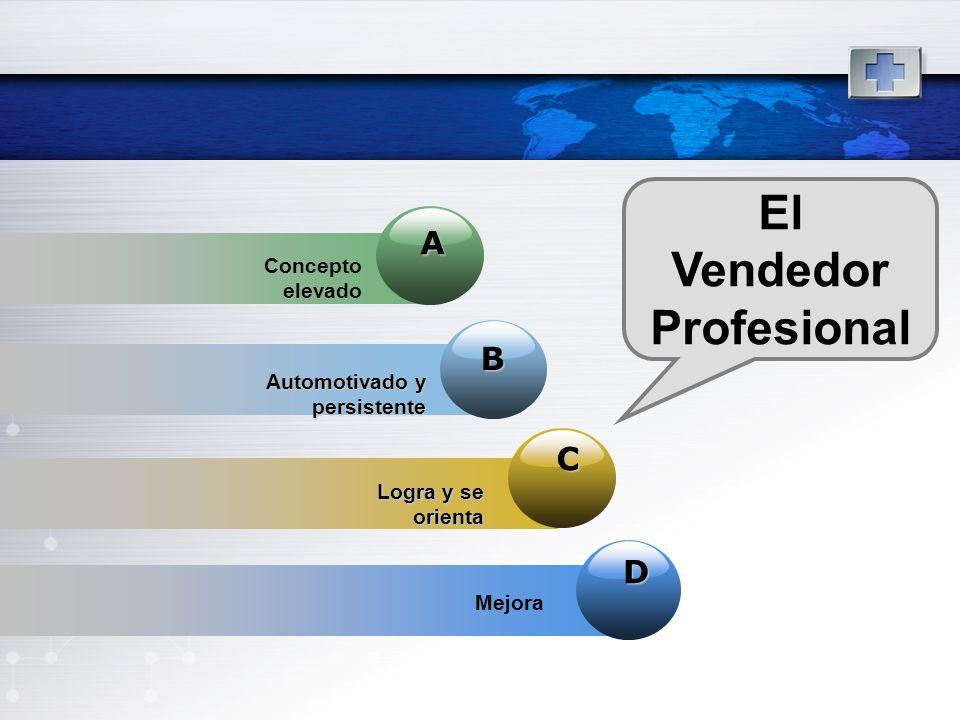 A Concepto elevado B Automotivado y persistente C Logra y se orienta D Mejora El Vendedor Profesional