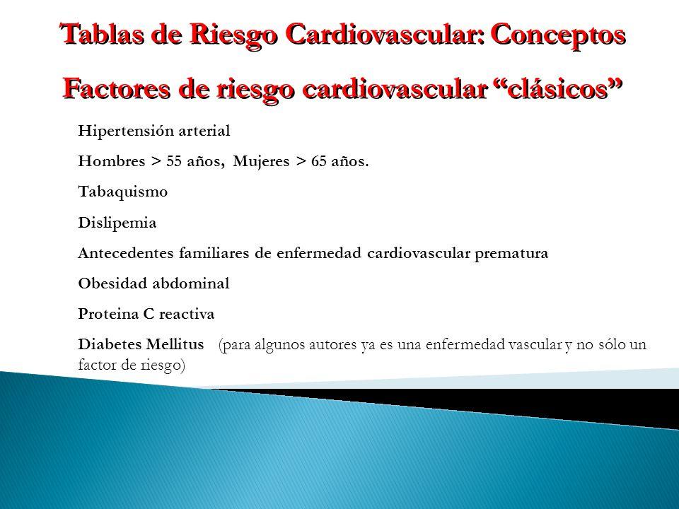 Tablas de Riesgo Cardiovascular: Conceptos Factores de riesgo cardiovascular clásicos Tablas de Riesgo Cardiovascular: Conceptos Factores de riesgo ca