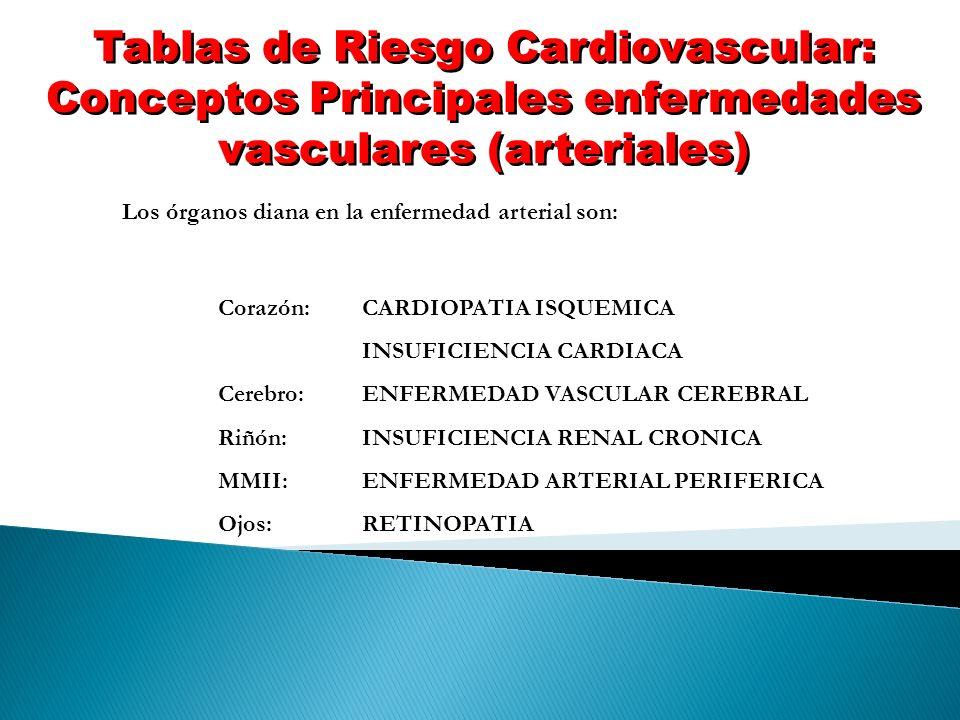 Tablas de Riesgo Cardiovascular: Conceptos Principales enfermedades vasculares (arteriales) Corazón: CARDIOPATIA ISQUEMICA INSUFICIENCIA CARDIACA Cere