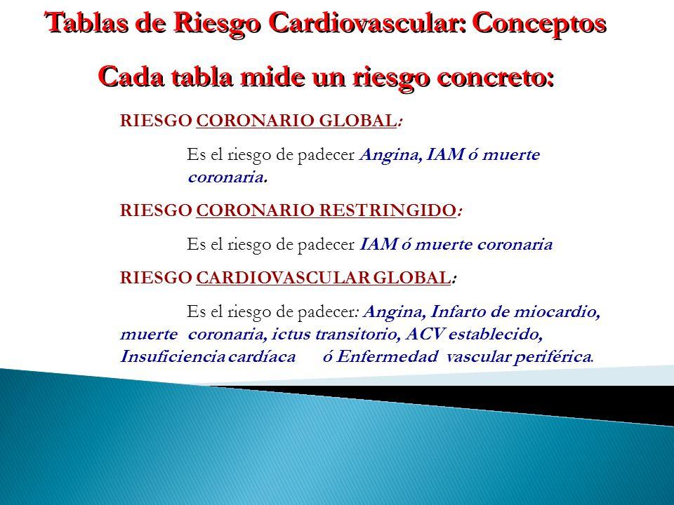 Tablas de Riesgo Cardiovascular: Conceptos Cada tabla mide un riesgo concreto: Tablas de Riesgo Cardiovascular: Conceptos Cada tabla mide un riesgo co
