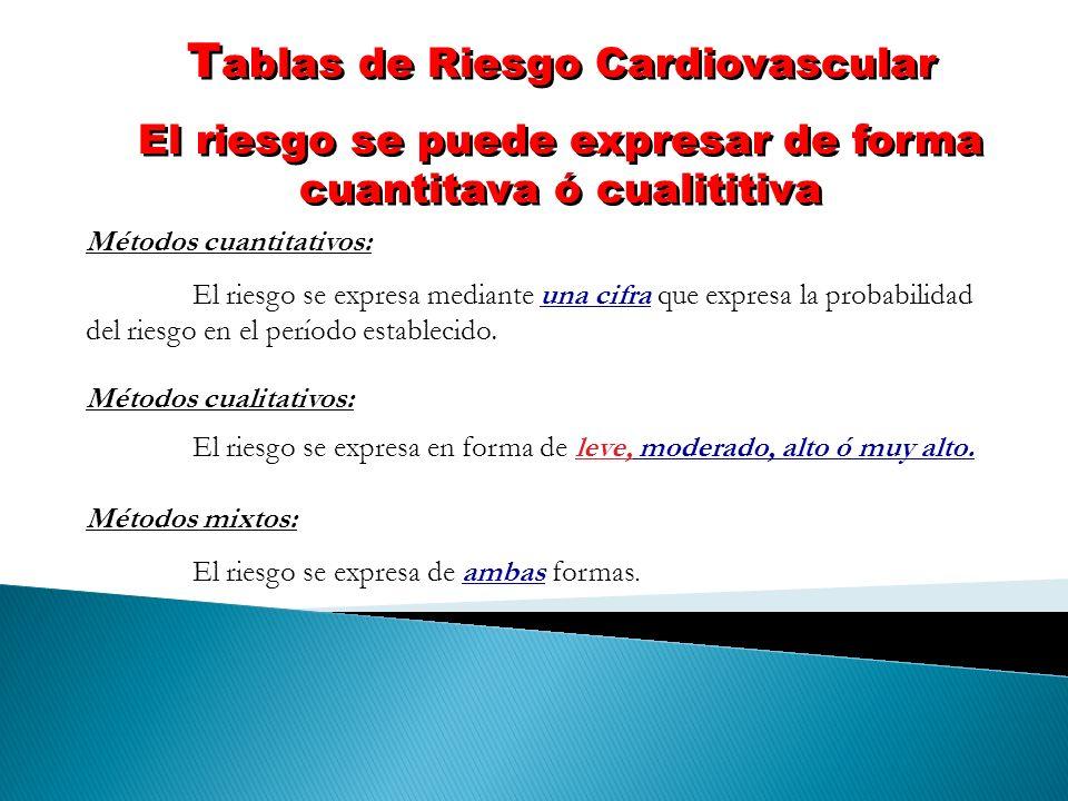 T ablas de Riesgo Cardiovascular El riesgo se puede expresar de forma cuantitava ó cualititiva T ablas de Riesgo Cardiovascular El riesgo se puede exp