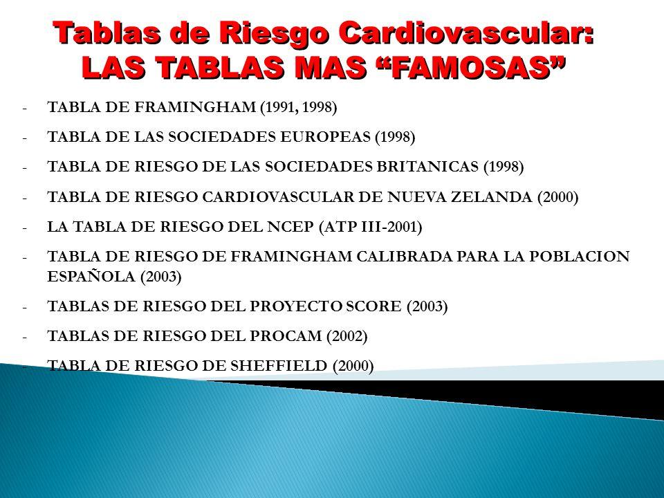 Tablas de Riesgo Cardiovascular: LAS TABLAS MAS FAMOSAS -TABLA DE FRAMINGHAM (1991, 1998) -TABLA DE LAS SOCIEDADES EUROPEAS (1998) -TABLA DE RIESGO DE