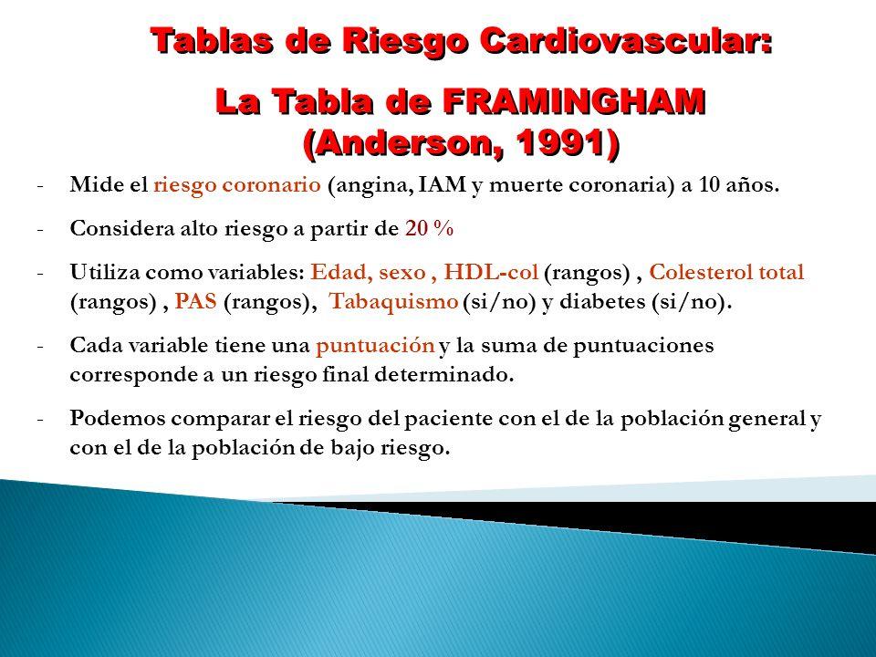 Tablas de Riesgo Cardiovascular: La Tabla de FRAMINGHAM (Anderson, 1991) Tablas de Riesgo Cardiovascular: La Tabla de FRAMINGHAM (Anderson, 1991) -Mid
