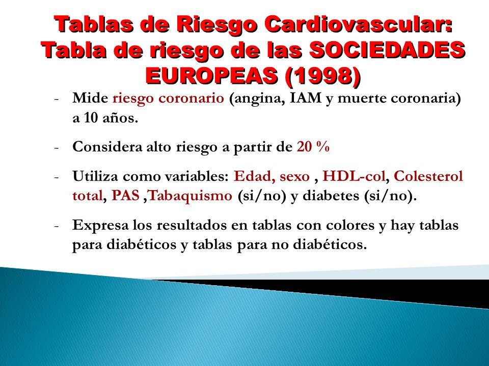 Tablas de Riesgo Cardiovascular: Tabla de riesgo de las SOCIEDADES EUROPEAS (1998) -Mide riesgo coronario (angina, IAM y muerte coronaria) a 10 años.