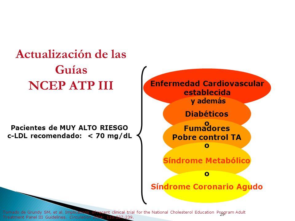 29 Pacientes de MUY ALTO RIESGO c-LDL recomendado: < 70 mg/dL Enfermedad Cardiovascular establecida Diabéticos Fumadores Pobre control TA Síndrome Met