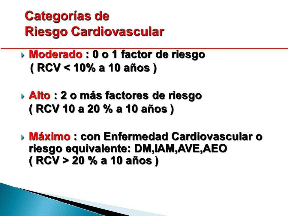 Moderado : 0 o 1 factor de riesgo Moderado : 0 o 1 factor de riesgo ( RCV < 10% a 10 años ) ( RCV < 10% a 10 años ) Alto : 2 o más factores de riesgo