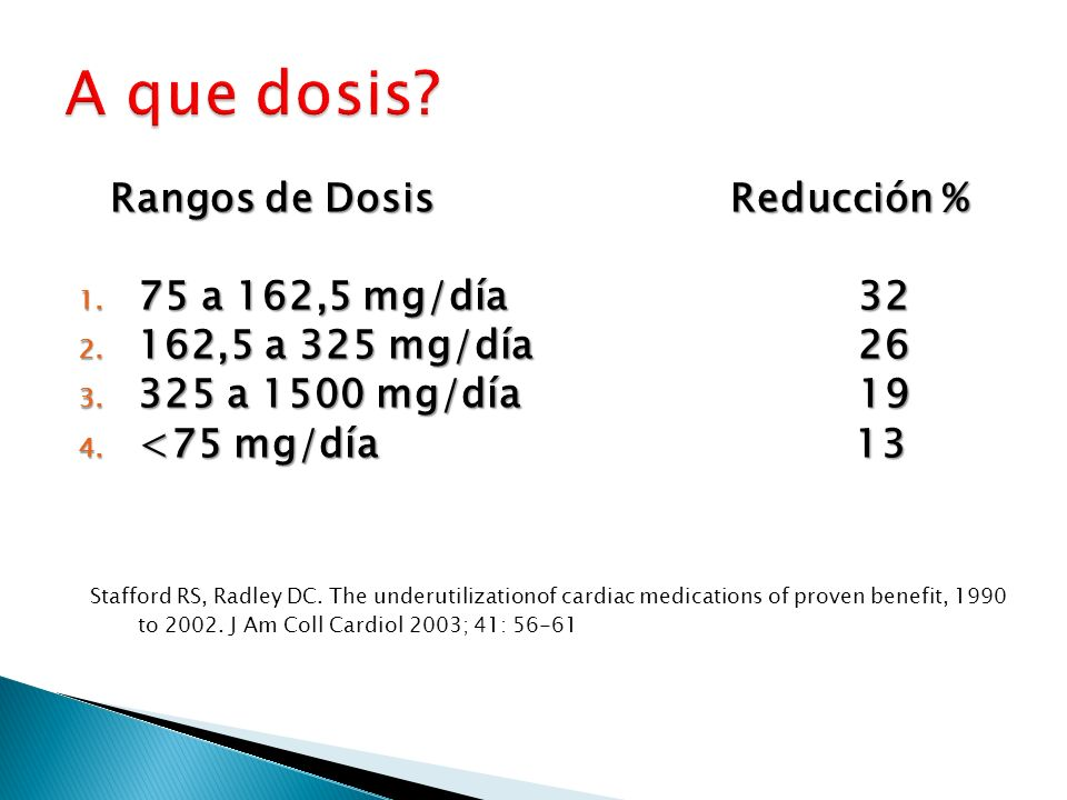 Rangos de Dosis Reducción % 1. 75 a 162,5 mg/día 32 2. 162,5 a 325 mg/día 26 3. 325 a 1500 mg/día 19 4. <75 mg/día 13 Stafford RS, Radley DC. The unde