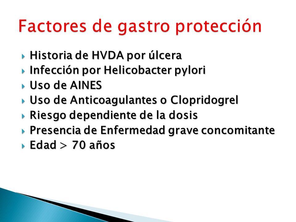Historia de HVDA por úlcera Historia de HVDA por úlcera Infección por Helicobacter pylori Infección por Helicobacter pylori Uso de AINES Uso de AINES