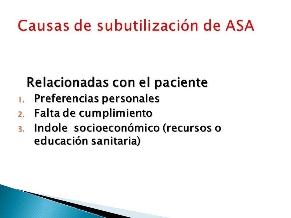 Relacionadas con el paciente 1. Preferencias personales 2. Falta de cumplimiento 3. Indole socioeconómico (recursos o educación sanitaria)