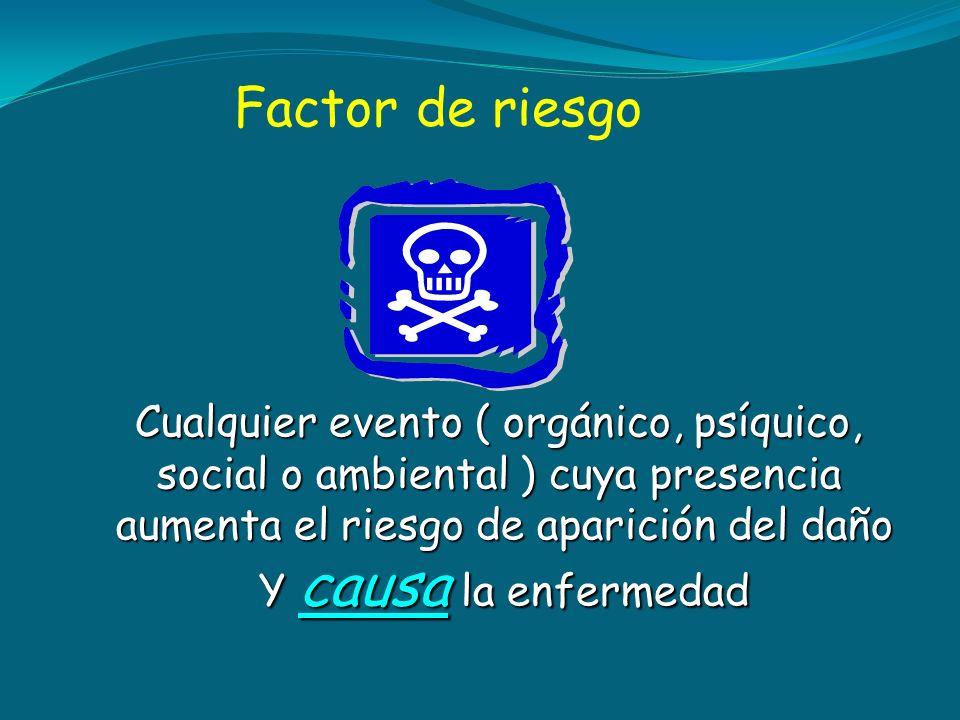 Factor de riesgo Cualquier evento ( orgánico, psíquico, social o ambiental ) cuya presencia aumenta el riesgo de aparición del daño Y causa la enferme