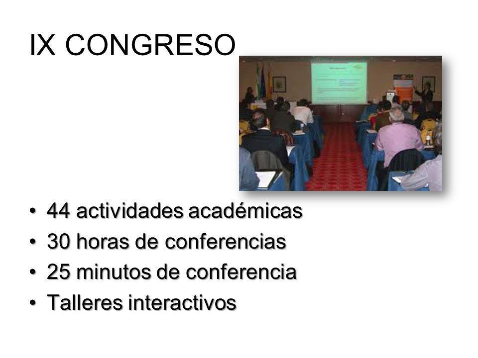 IX CONGRESO 44 actividades académicas44 actividades académicas 30 horas de conferencias30 horas de conferencias 25 minutos de conferencia25 minutos de conferencia Talleres interactivosTalleres interactivos