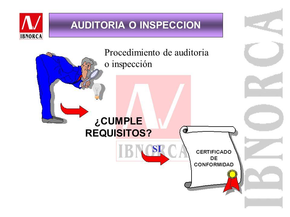 Examen sistemático del grado en que un producto, proceso o servicio cumple los requisitos especificados. ENSAYO DE CONFORMIDAD MANTENIMIENTO DE LA CON