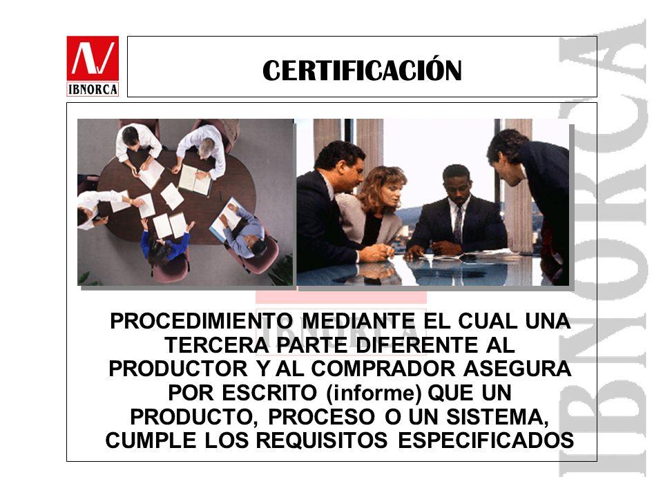 ¿CUMPLE REQUISITOS? CERTIFICADO DE CONFORMIDAD Procedimiento de auditoria o inspección SI AUDITORIA O INSPECCION