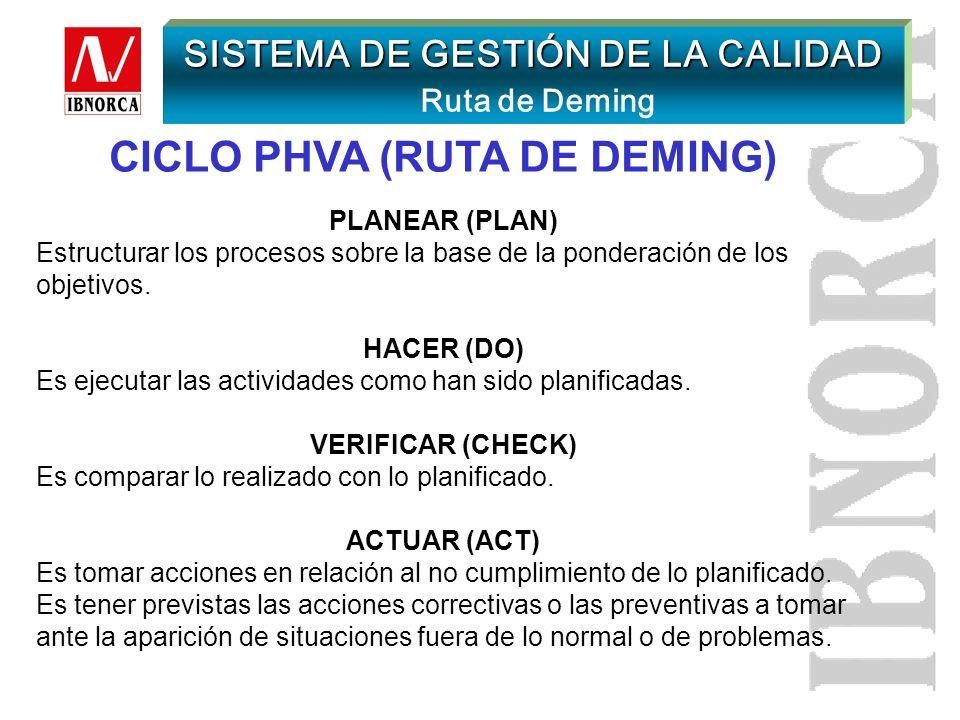 CICLO PHVA (Ruta de Deming) Toda actividad consta de cuatro etapas sucesivas: PLANEAR (PLAN) ACTUAR (ACT) HACER (DO) VERIFICAR (CHECK) SISTEMA DE GEST