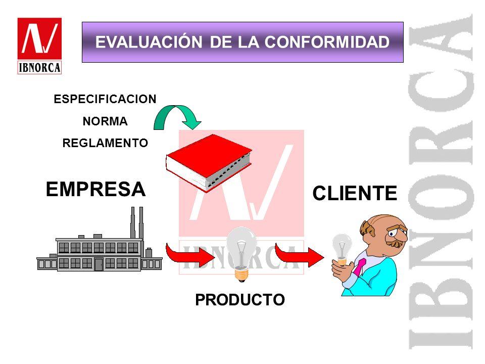 Facilita el conocimiento de especificaciones técnicas de cada producto, por contemplar los requisitos técnicos Facilita la eliminación de los obstácul