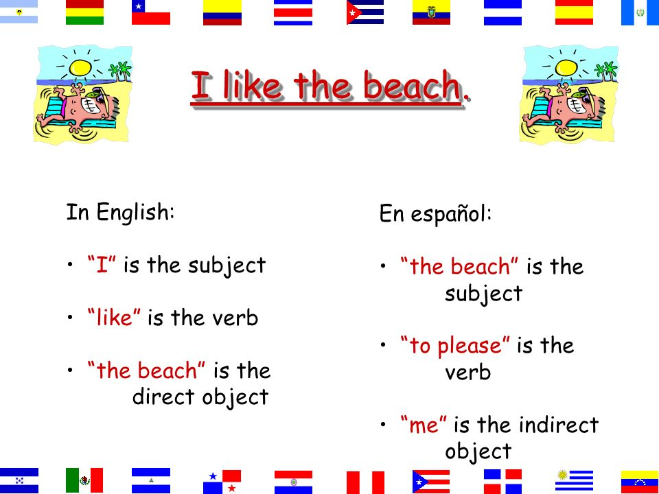 ¿Cómo se dice? We like the teachers. Our teachers please us. los profesores. gustanNos