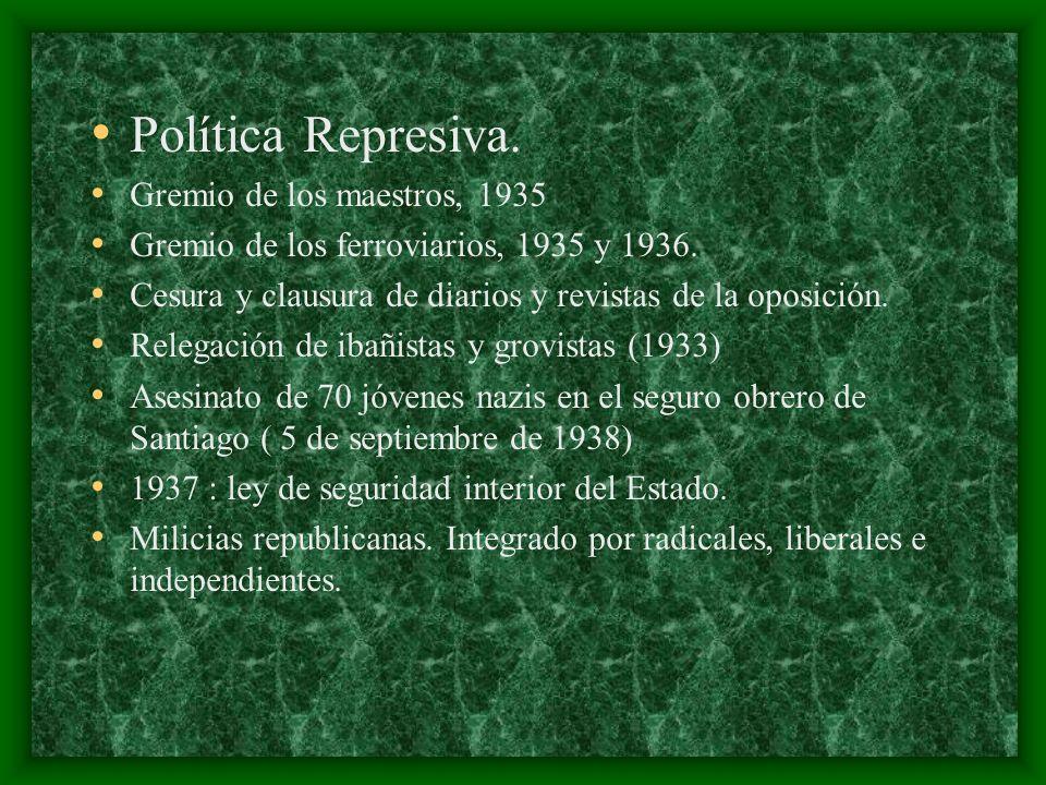Política Represiva. Gremio de los maestros, 1935 Gremio de los ferroviarios, 1935 y 1936. Cesura y clausura de diarios y revistas de la oposición. Rel
