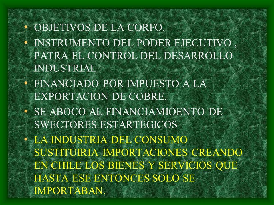 OBJETIVOS DE LA CORFO. INSTRUMENTO DEL PODER EJECUTIVO, PATRA EL CONTROL DEL DESARROLLO INDUSTRIAL FINANCIADO POR IMPUESTO A LA EXPORTACION DE COBRE.