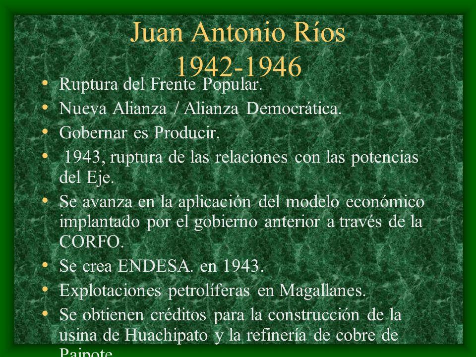 Juan Antonio Ríos 1942-1946 Ruptura del Frente Popular. Nueva Alianza / Alianza Democrática. Gobernar es Producir. 1943, ruptura de las relaciones con