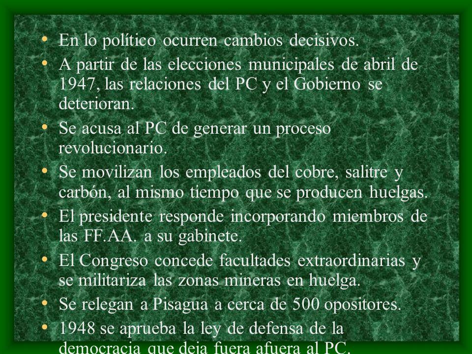 En lo político ocurren cambios decisivos. A partir de las elecciones municipales de abril de 1947, las relaciones del PC y el Gobierno se deterioran.