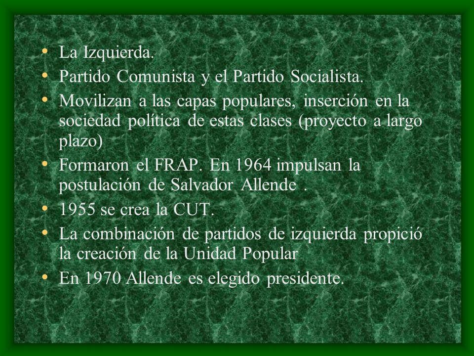 La Izquierda. Partido Comunista y el Partido Socialista. Movilizan a las capas populares, inserción en la sociedad política de estas clases (proyecto