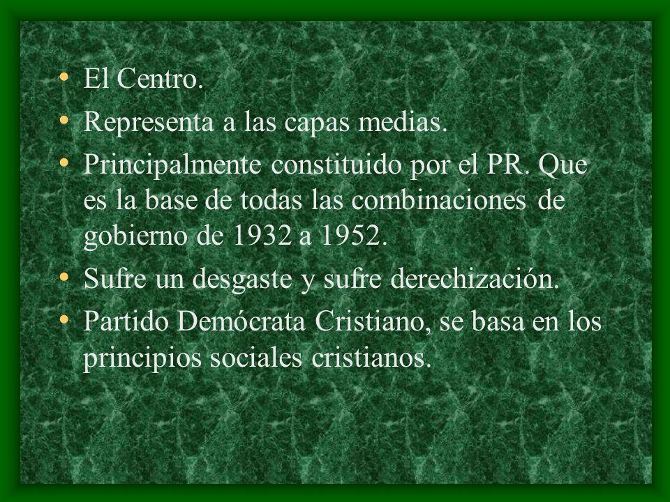 El Centro. Representa a las capas medias. Principalmente constituido por el PR. Que es la base de todas las combinaciones de gobierno de 1932 a 1952.