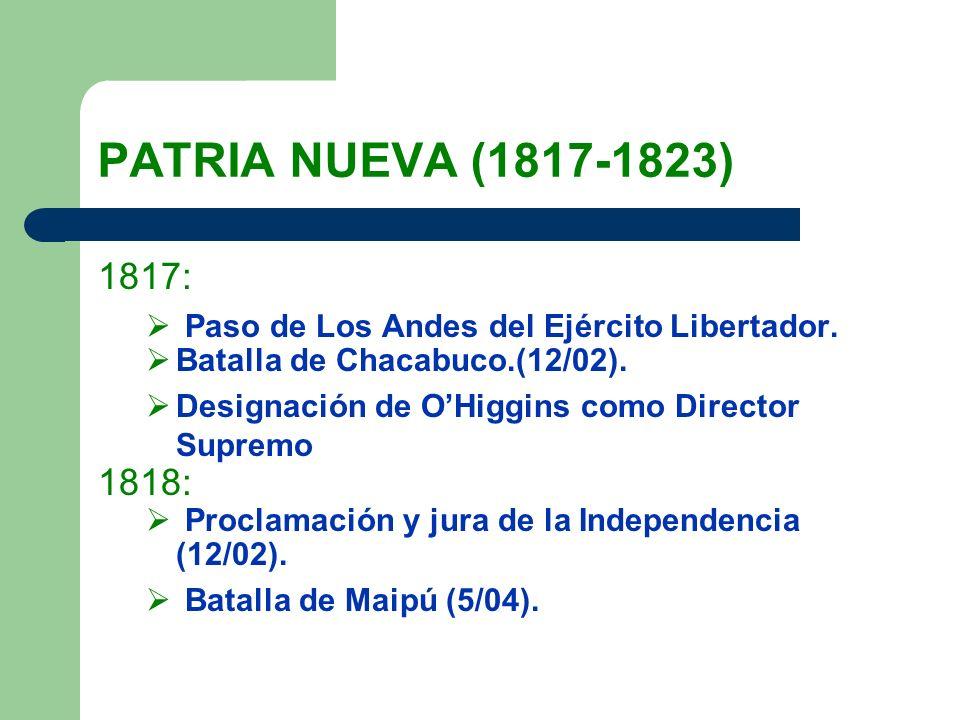 PATRIA NUEVA (1817-1823) 1817: Paso de Los Andes del Ejército Libertador. Batalla de Chacabuco.(12/02). Designación de OHiggins como Director Supremo