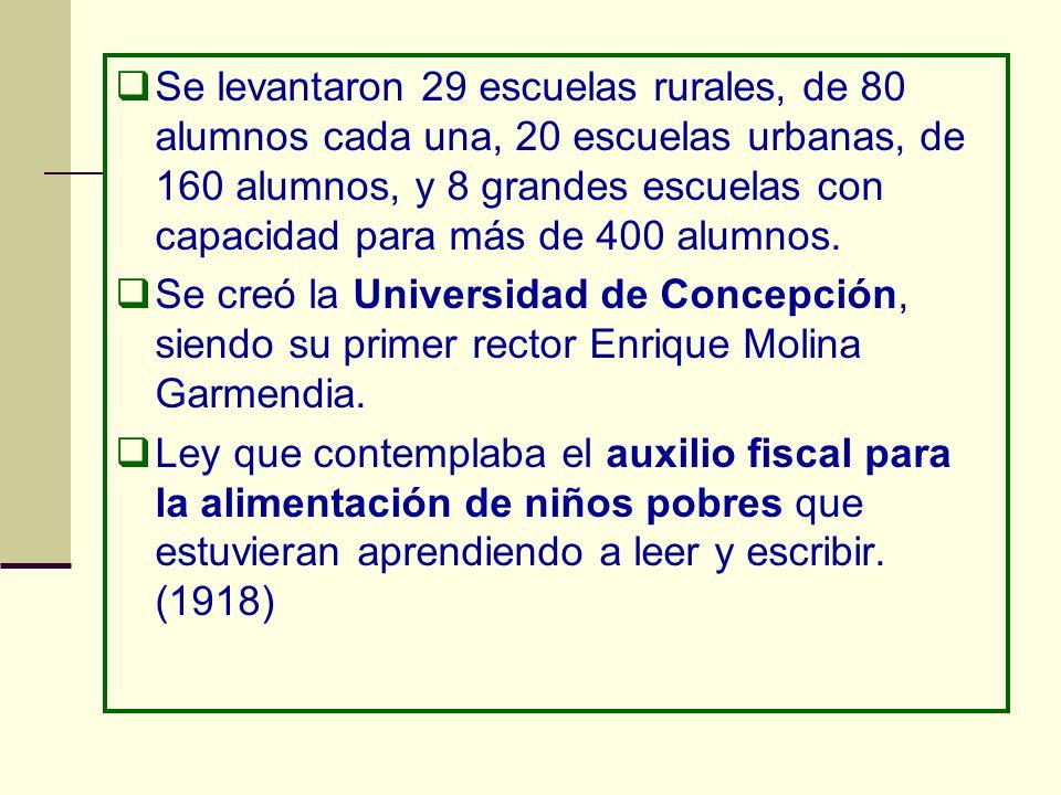 Se levantaron 29 escuelas rurales, de 80 alumnos cada una, 20 escuelas urbanas, de 160 alumnos, y 8 grandes escuelas con capacidad para más de 400 alu