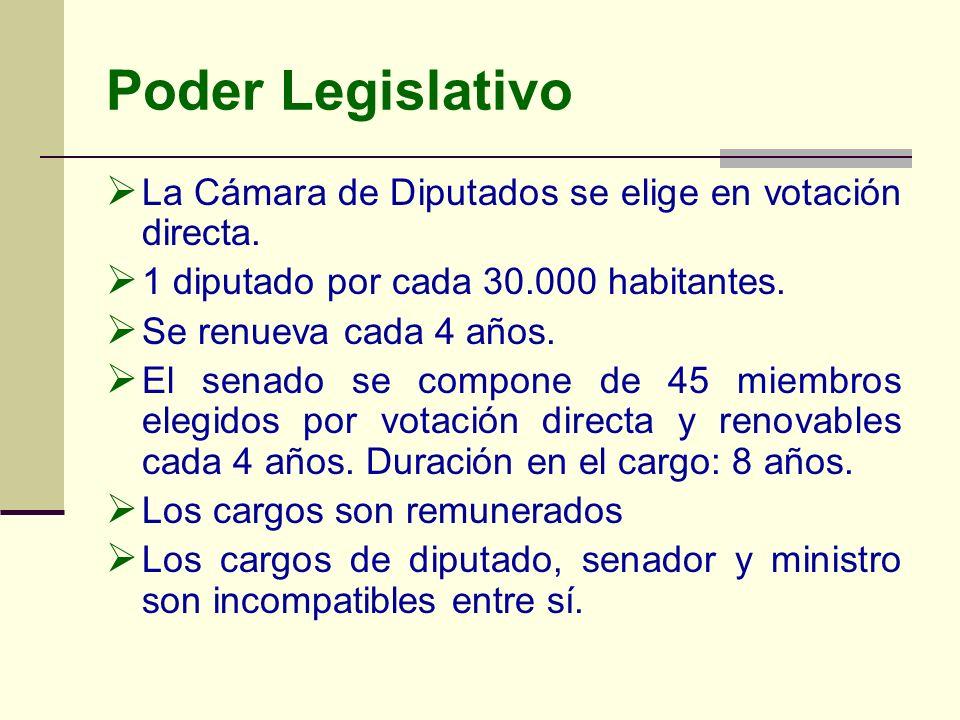 Poder Legislativo La Cámara de Diputados se elige en votación directa. 1 diputado por cada 30.000 habitantes. Se renueva cada 4 años. El senado se com