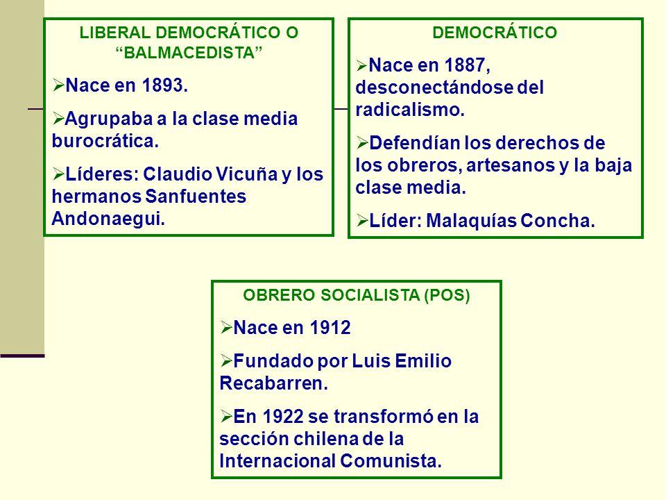 LIBERAL DEMOCRÁTICO O BALMACEDISTA Nace en 1893. Agrupaba a la clase media burocrática. Líderes: Claudio Vicuña y los hermanos Sanfuentes Andonaegui.