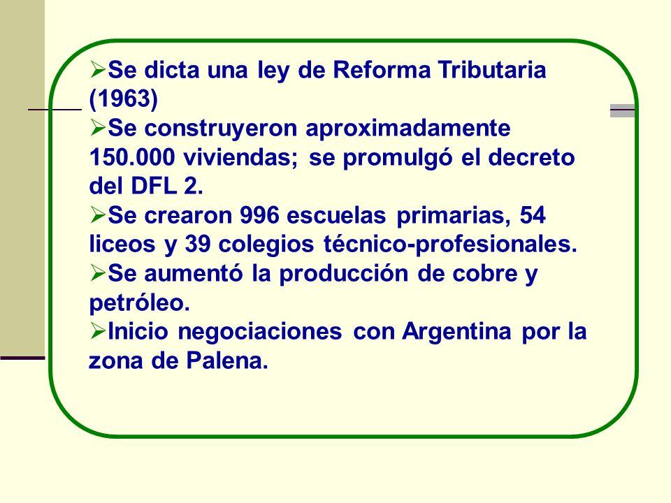 Se dicta una ley de Reforma Tributaria (1963) Se construyeron aproximadamente 150.000 viviendas; se promulgó el decreto del DFL 2. Se crearon 996 escu