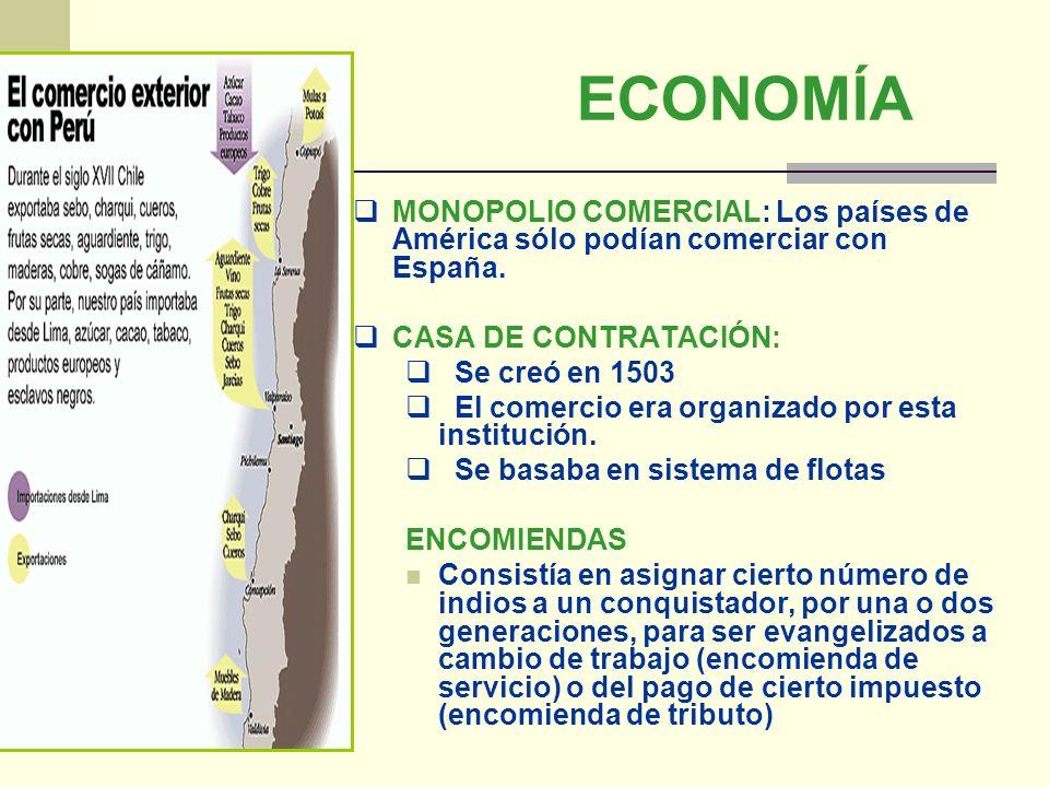 ECONOMÍA MONOPOLIO COMERCIAL: Los países de América sólo podían comerciar con España. CASA DE CONTRATACIÓN: Se creó en 1503 El comercio era organizado