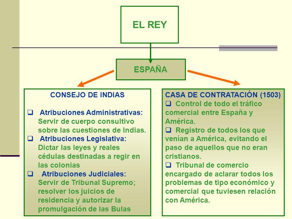 AMÉRICA CAPITANIAS GENERALES Fueron territorios dirigidos por un jefe militar que desarrollaba el poder civil y judicial.