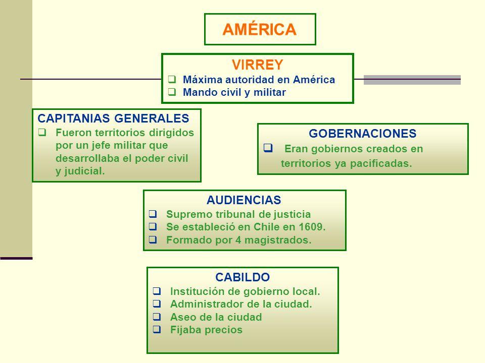 AMÉRICA CAPITANIAS GENERALES Fueron territorios dirigidos por un jefe militar que desarrollaba el poder civil y judicial. VIRREY Máxima autoridad en A