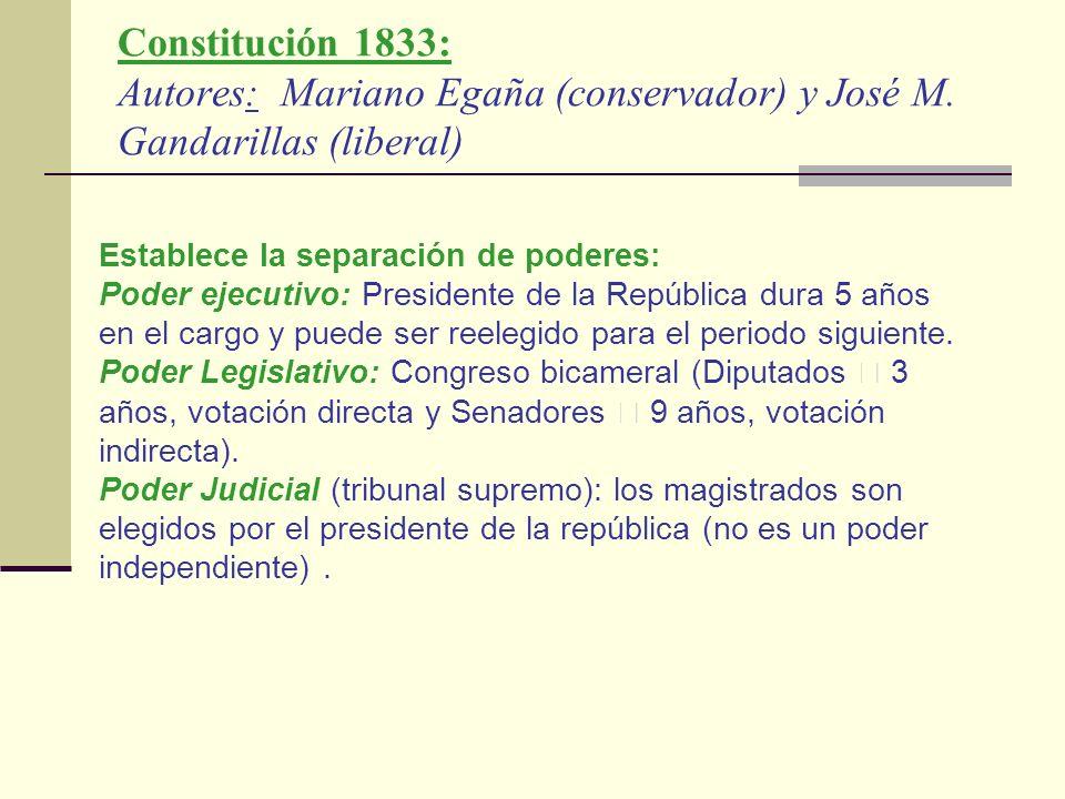 Establece la separación de poderes: Poder ejecutivo: Presidente de la República dura 5 años en el cargo y puede ser reelegido para el periodo siguient
