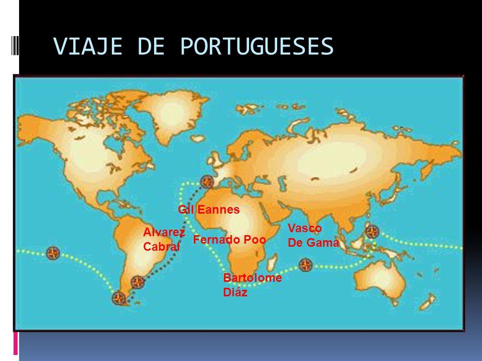 VIAJE DE PORTUGUESES Gil Eannes Fernado Poo Bartolome Diáz Vasco De Gama Alvarez Cabral