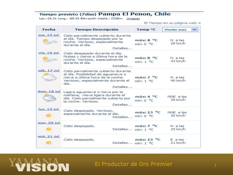 2 El Productor de Oro Premier