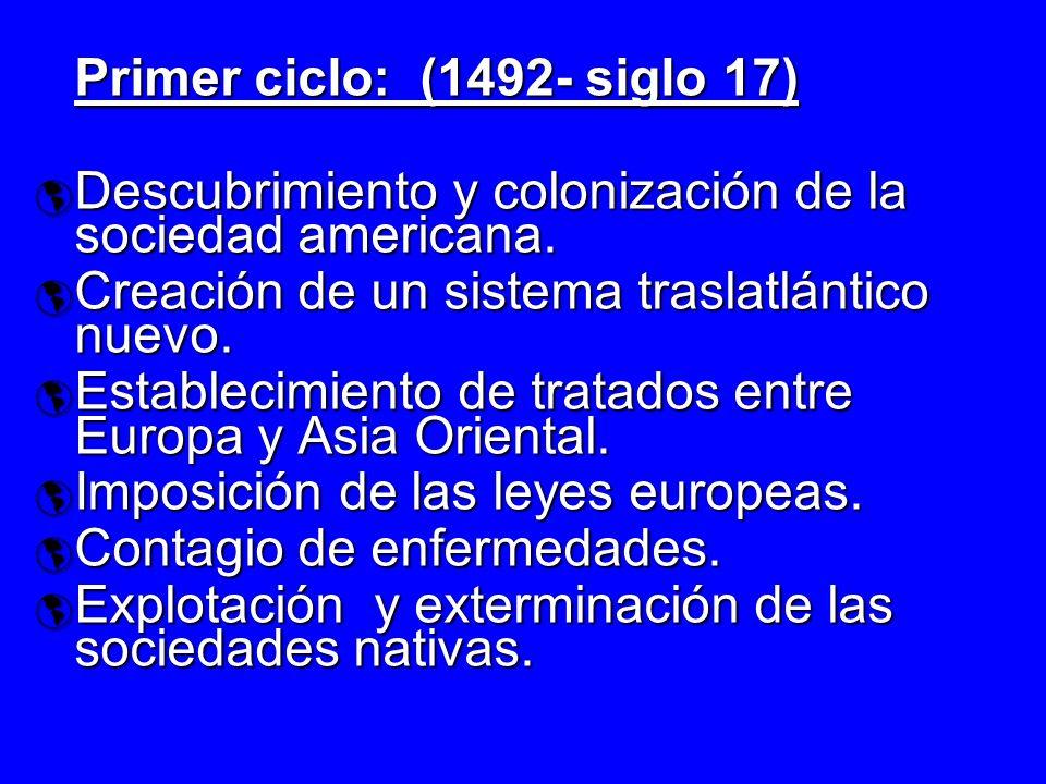 Primer ciclo: (1492- siglo 17) Descubrimiento y colonización de la sociedad americana. Descubrimiento y colonización de la sociedad americana. Creació