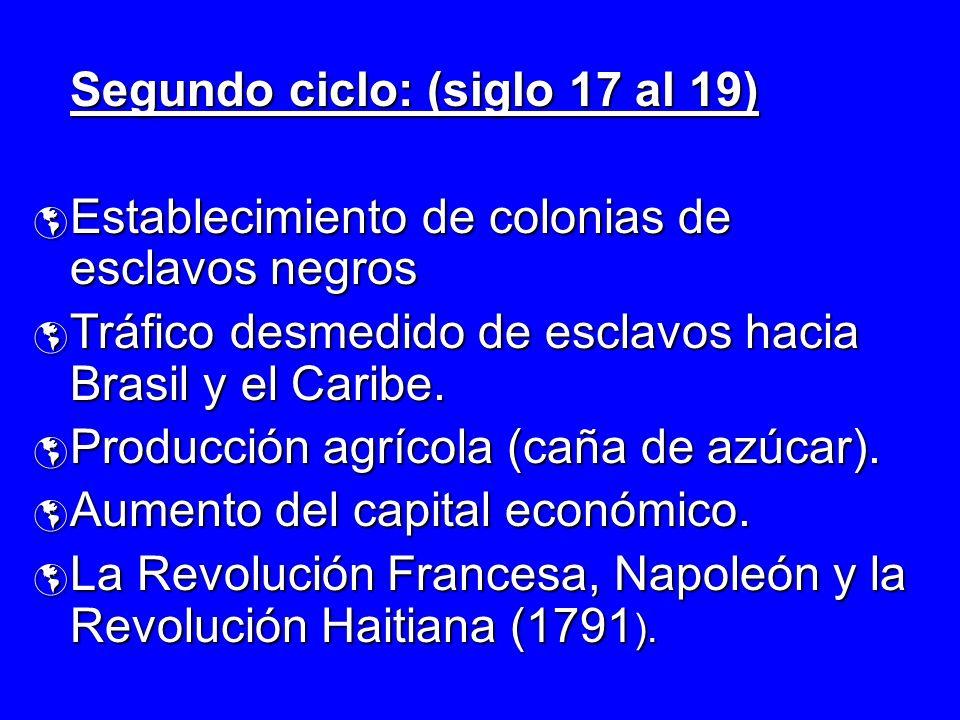 Segundo ciclo: (siglo 17 al 19) Establecimiento de colonias de esclavos negros Establecimiento de colonias de esclavos negros Tráfico desmedido de esc