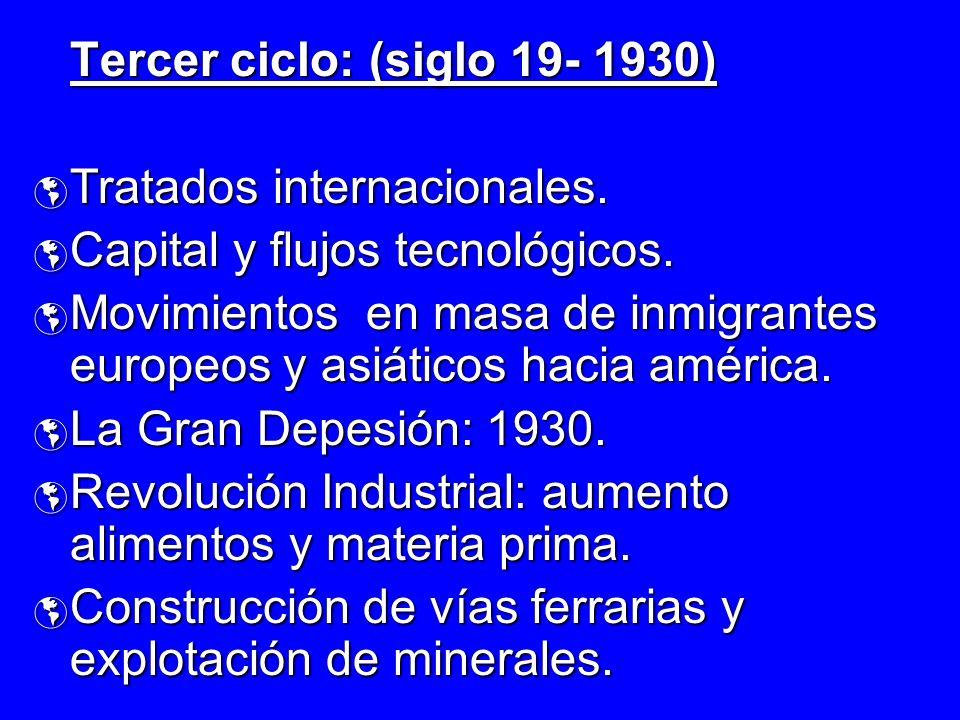 Tercer ciclo: (siglo 19- 1930) Tratados internacionales. Tratados internacionales. Capital y flujos tecnológicos. Capital y flujos tecnológicos. Movim