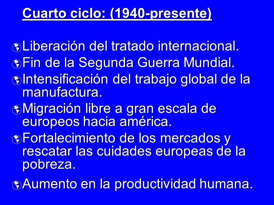 Cuarto ciclo: (1940-presente) Liberación del tratado internacional. Liberación del tratado internacional. Fin de la Segunda Guerra Mundial. Fin de la