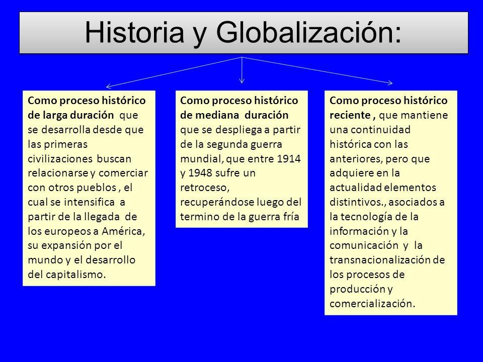 Historia y Globalización: Como proceso histórico de larga duración que se desarrolla desde que las primeras civilizaciones buscan relacionarse y comer