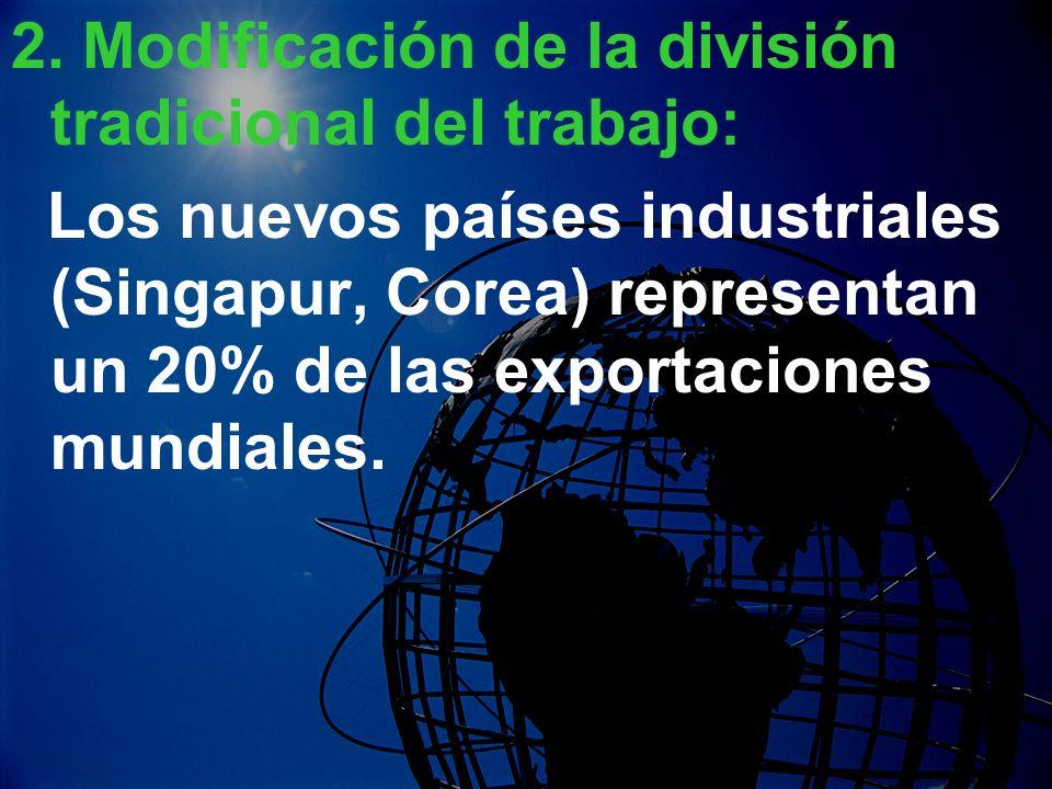 2. Modificación de la división tradicional del trabajo: Los nuevos países industriales (Singapur, Corea) representan un 20% de las exportaciones mundi