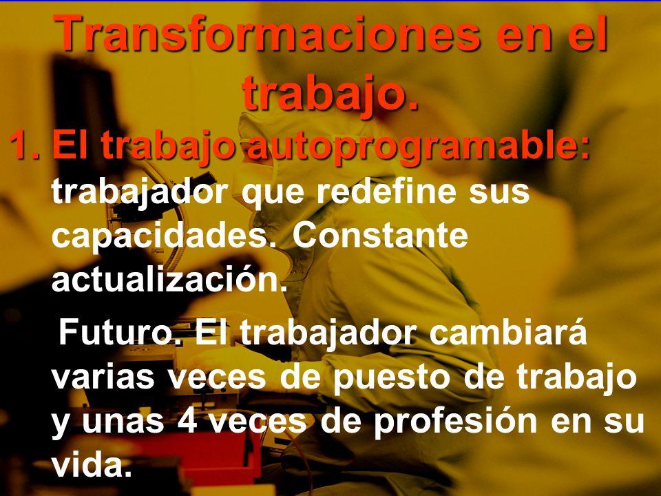 Transformaciones en el trabajo. 1.El trabajo autoprogramable: 1.El trabajo autoprogramable: trabajador que redefine sus capacidades. Constante actuali